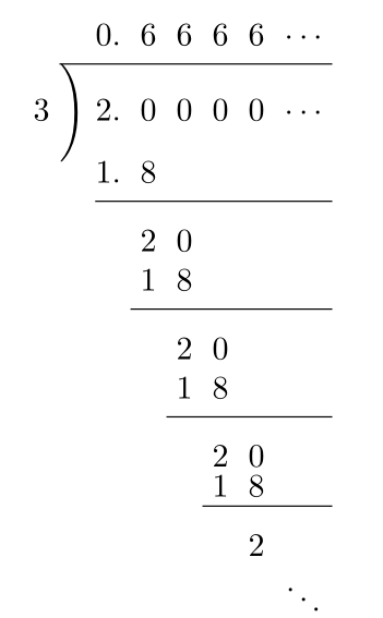Long division latex code that works
